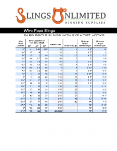 2 Leg Wire Rope Bridle Capacity Chart
