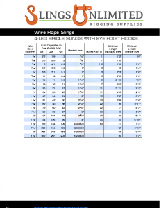 Learning Center - Sling Capacity Charts & More - Slings Unlimited