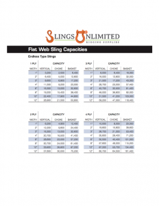 Endless Synthetic Sling Capacity Chart