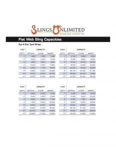 Eye & Eye Synthetic Sling Capacity Chart