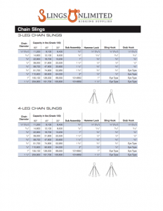 Learning Center - Sling Capacity Charts & More - Slings