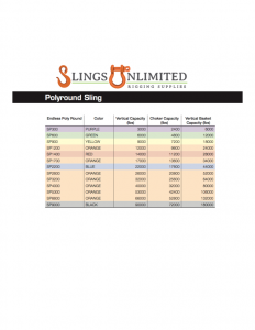 Polyester Round Sling Capacity Chart