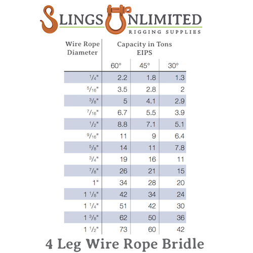 """1"""" X 10 Feet, 4 Leg Bridle w/Standard Eyes & Hooks"""