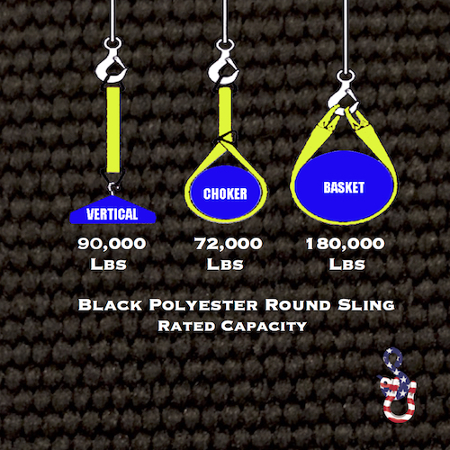 Black 9000 Round Sling X 12 Feet