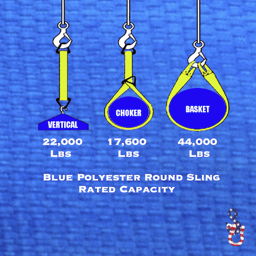Blue Round Sling X 6 Feet