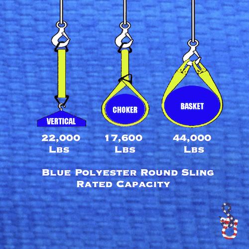 Blue Round Sling X 12 Feet