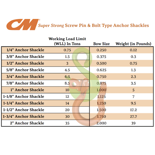 "1/4"" Galvanized Screw Pin Anchor Shackle (SPA) - CM"