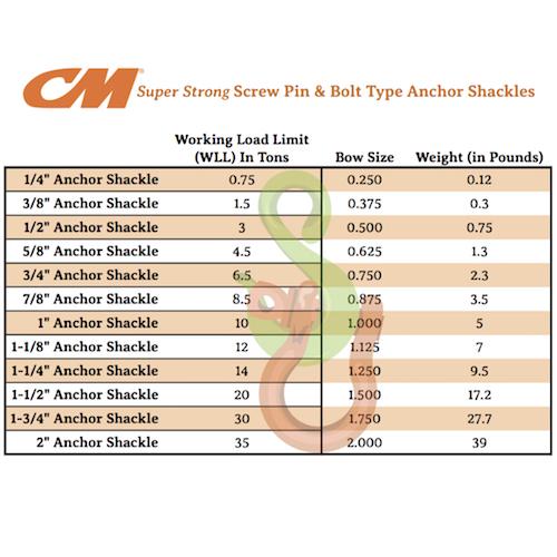 "1-3/4"" Galvanized Screw Pin Anchor Shackle (SPA) - CM"