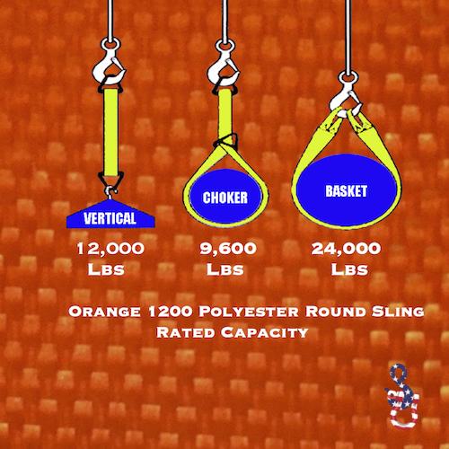 Orange 1200 Round Sling X 6 Feet