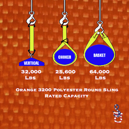 Orange 3200 Round Sling X 6 Feet