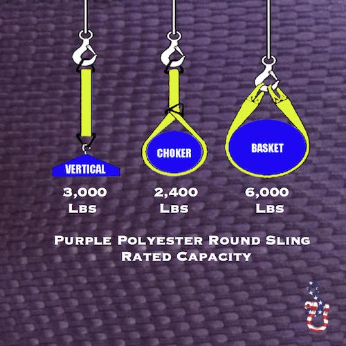 Purple Round Sling X 3 Feet