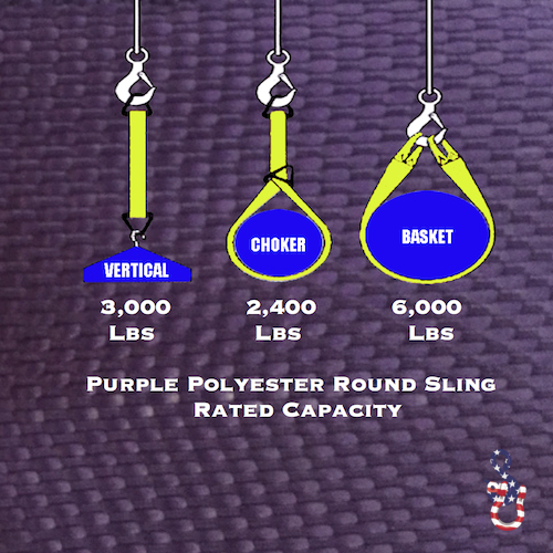 Purple Round Sling X 4 Feet