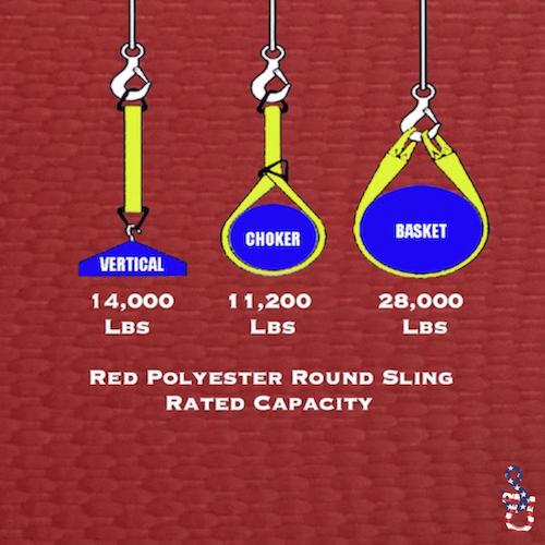 Red Round Sling X 20 Feet