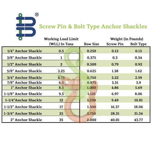 "1-1/8"" Galvanized Screw Pin Anchor Shackle (SPA) - Van Beest"